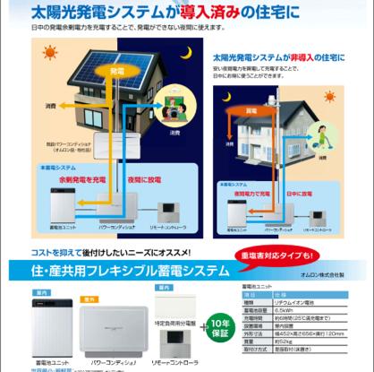 「Bulls 住宅用蓄電システム ~世界最小・最軽量クラスのコンパクト設計~」